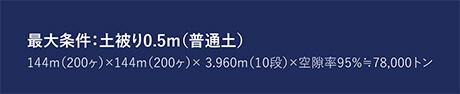 最大条件:土被り0.5m(普通土)