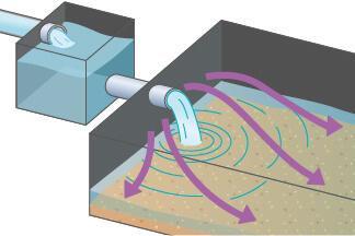 堆砂(たいさ)抑制システム1