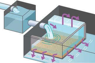 堆砂(たいさ)抑制システム2