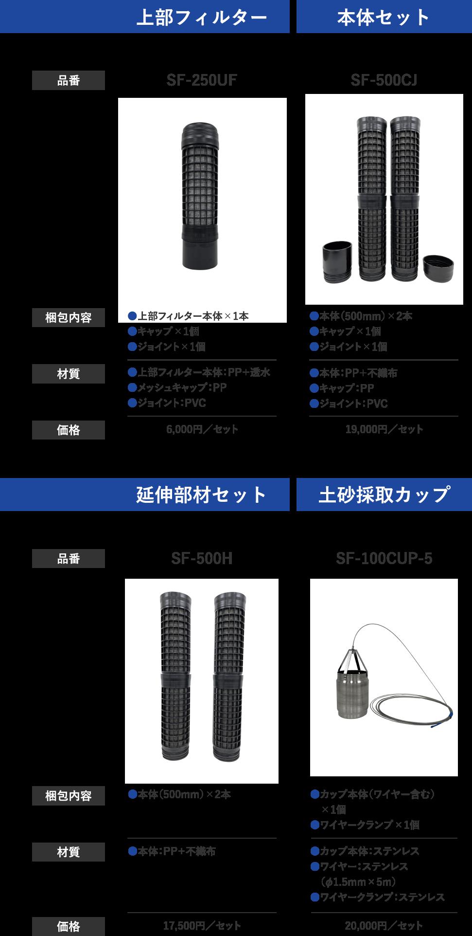 製品スペック/仕様